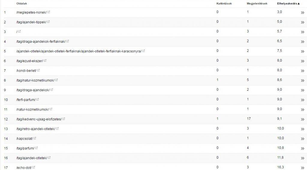 ajandeklonak.hu search console