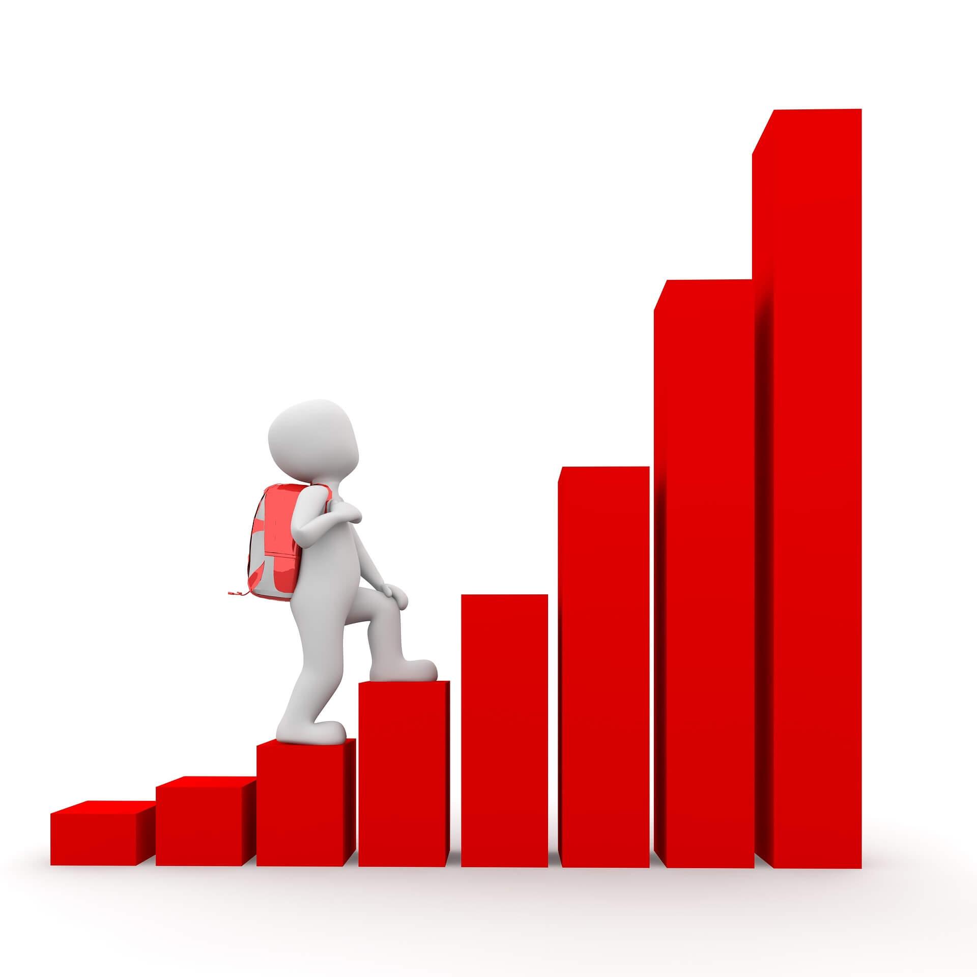 bevétel növekedés